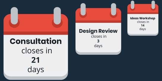 Strategic workshops, Consultations, Progress Reviews and Retrospectives